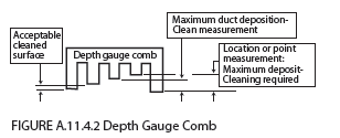 NFPA 96 Depth Gauge Comb